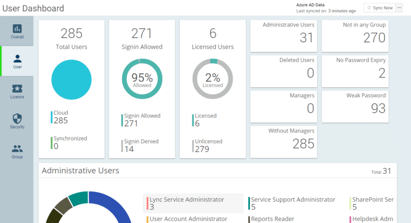 Office 365 User Insights
